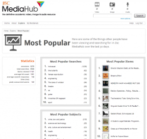 Image of the Jisc MediaHub Most Popular page from 31st October 2013
